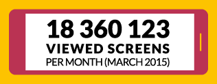 18 360 123 viewed screens per month (march 2015)
